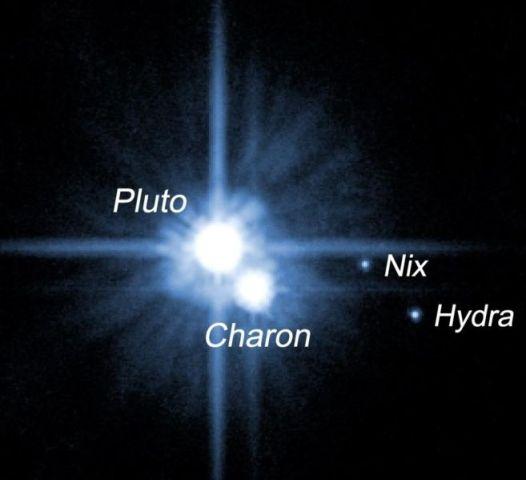 Pluto_tavcsoben