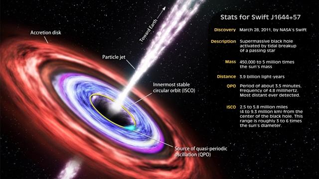 black holes ki - photo #43