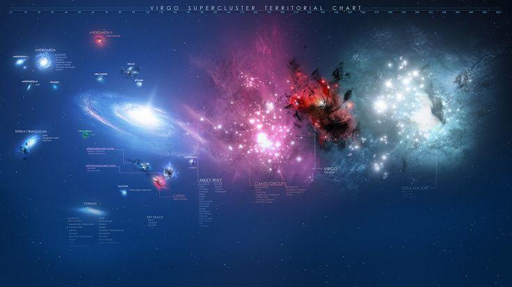 A sötét erő és a sötét anyag harca az univerzumban