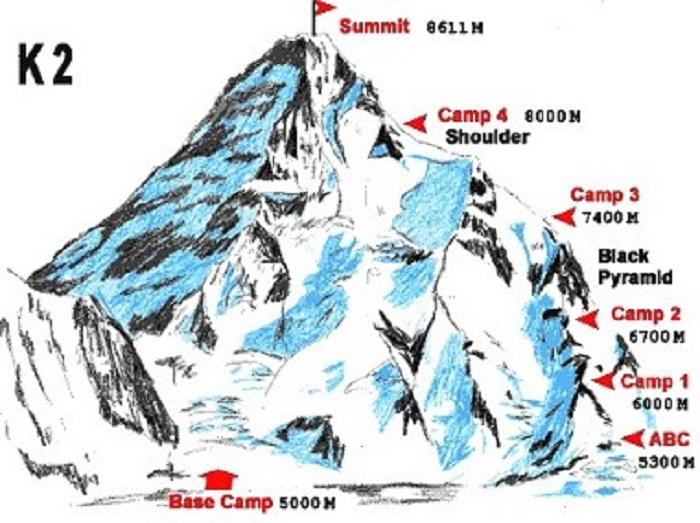 Magyar K2 Expedíció – A K2-re indul Klein Dávid és Suhajda Szilárd