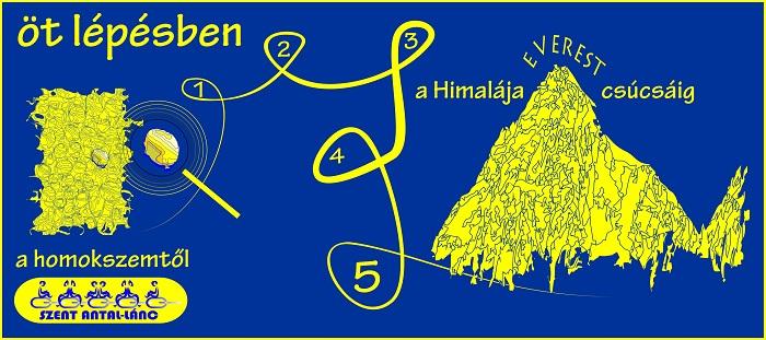 5 lépésben a homokszemtől a Himalája csúcsáig