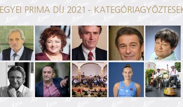 2021. Megyei Prima díj – Közönségszavazás
